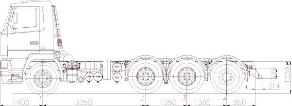 Автомобиль МАЗ-MAN 731268  Техническая характеристика, габаритные размеры